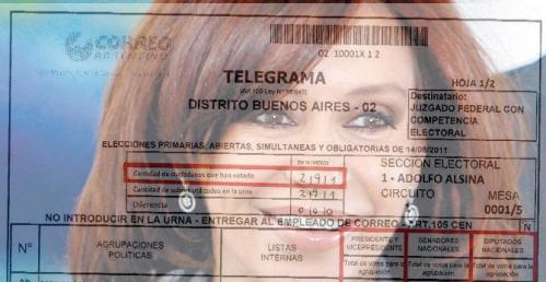 Telegramas adulterados: la prueba del fraude oficial en las elecciones primarias