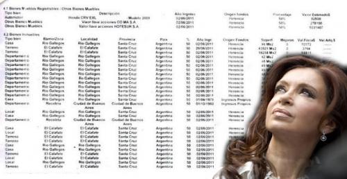 ¿Existe una millonaria cuenta en Cuba a nombre de Cristina Kirchner?