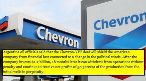 Contrato Chevron-Ypf
